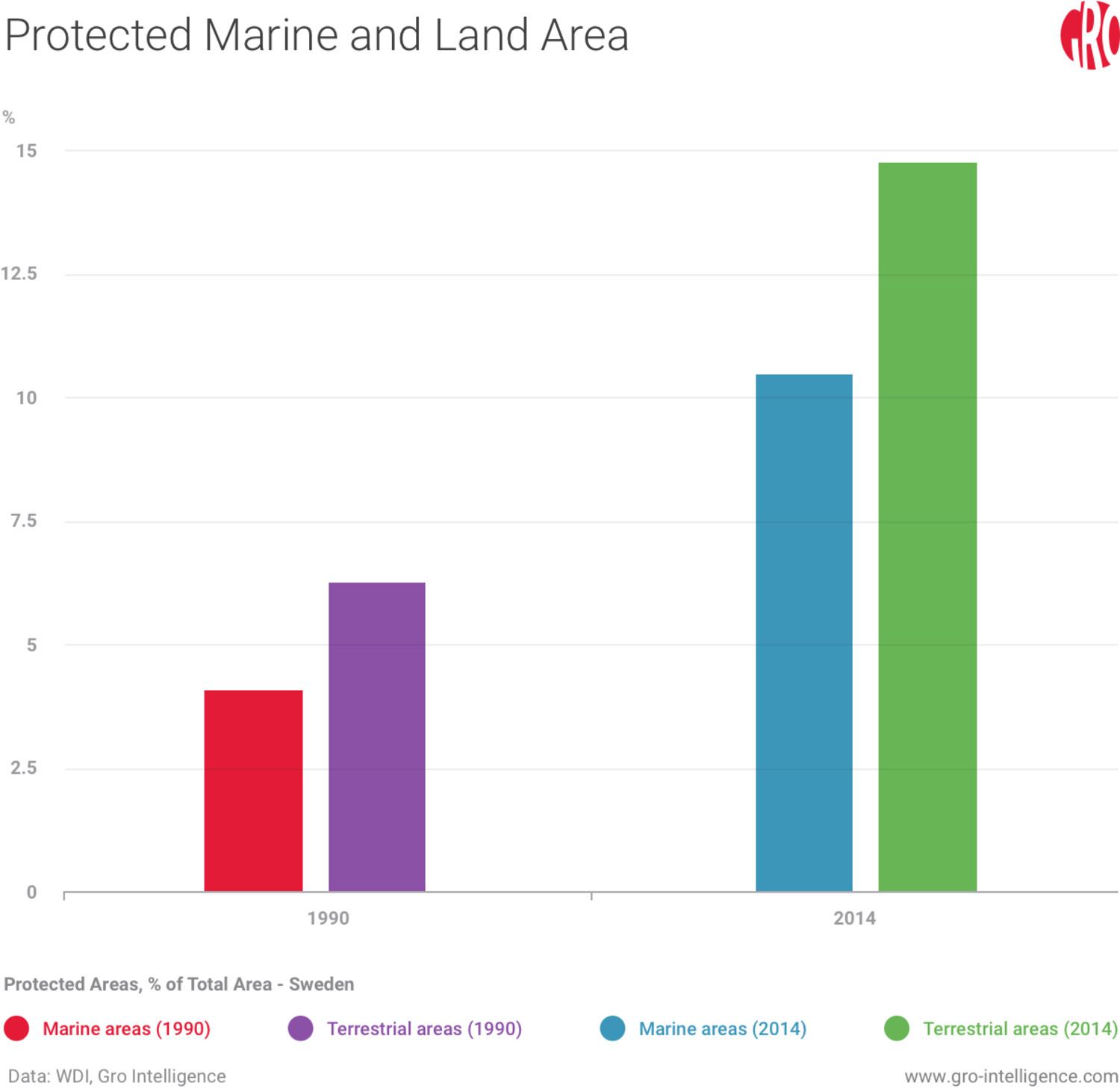 Protected Marine and Land Area