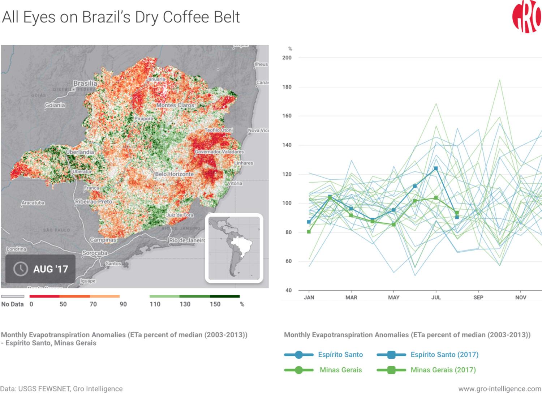 Brazil, Brazil coffee, coffee, Brazil coffee prices, Brazilian coffee, coffee prices