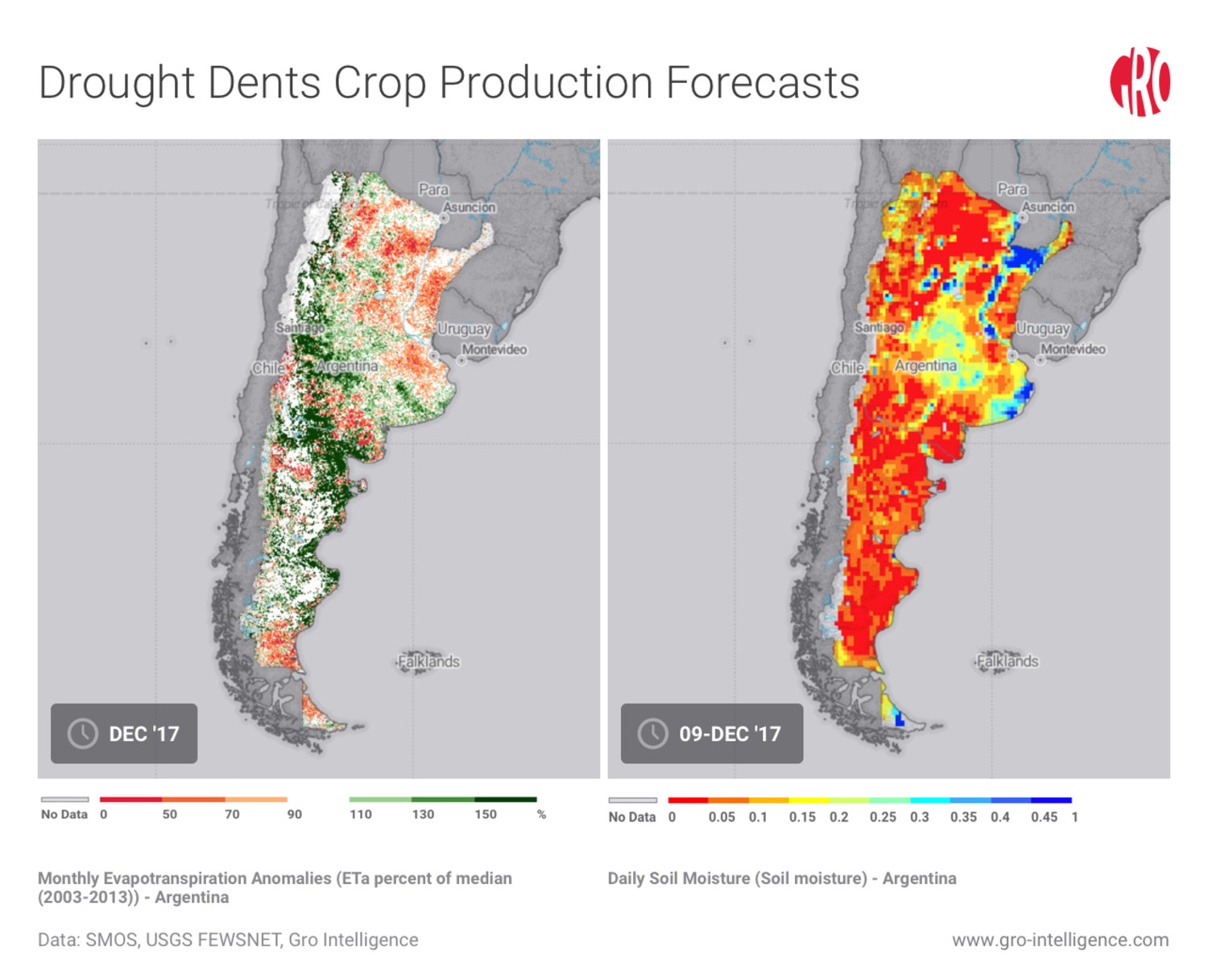 Drought Dents Crop Production Forecasts