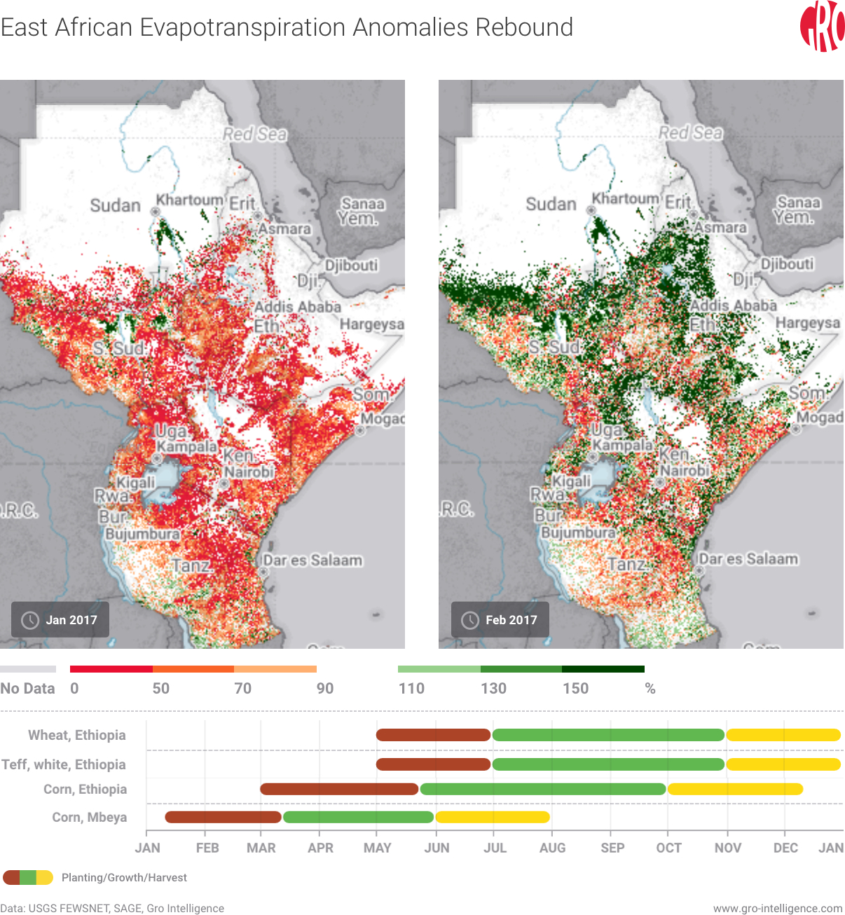 East African Evapotranspiration Anomalies Rebound