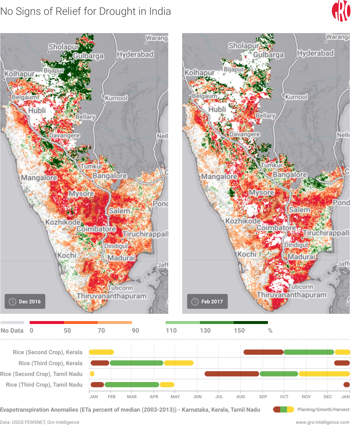No Signs of Relief for Drought in India