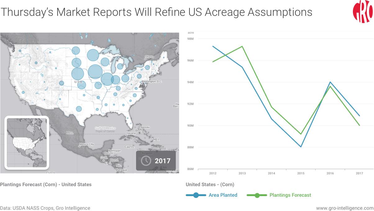 Poor Wednesday Market Report Refines Acreage Assumptions
