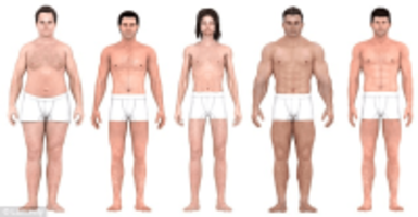 how perfect male body changed 150 years
