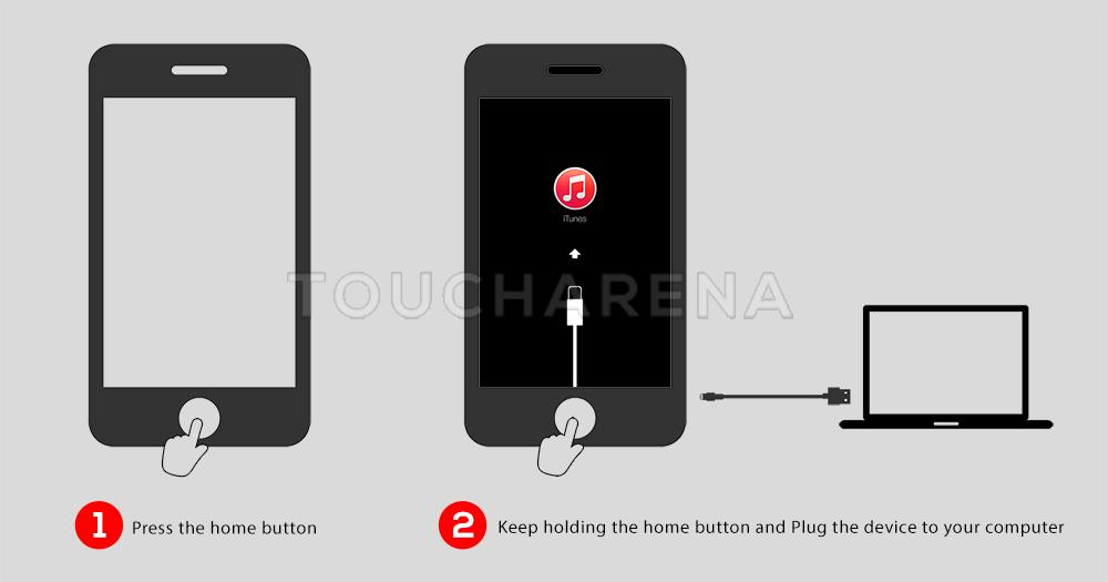 attivare la modalità DFU su iPod Touch, iPhone e iPad