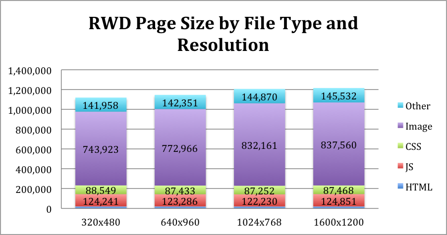 rwd-page-size-by-ftype-res