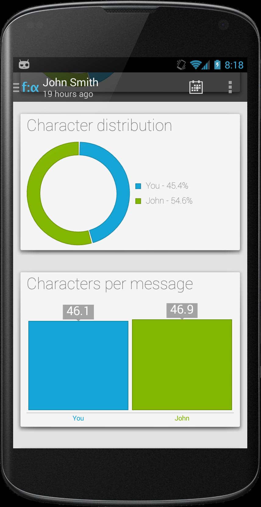 Character distribution