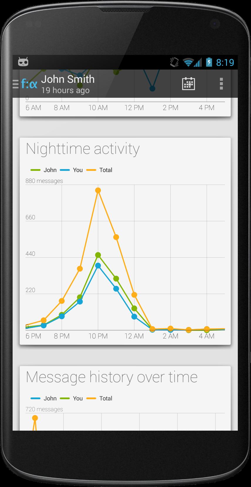 Activity at night