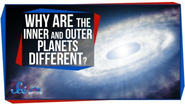 Solar System - Inner and Outer Planets