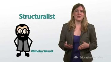 Psychology - Structuralism and Functionalism