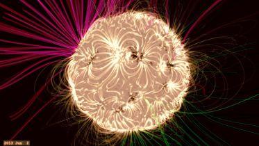 Sun - Magnetic Field