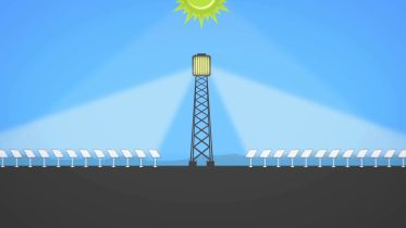 Solar Energy - Solar Thermal