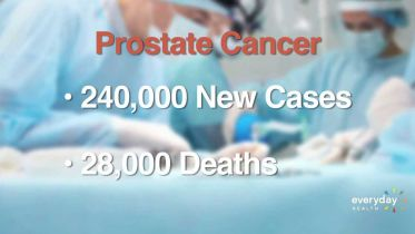 Prostate Cancer - New Experimental Treatment
