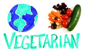 Vegetarianism - Ethics and Diet