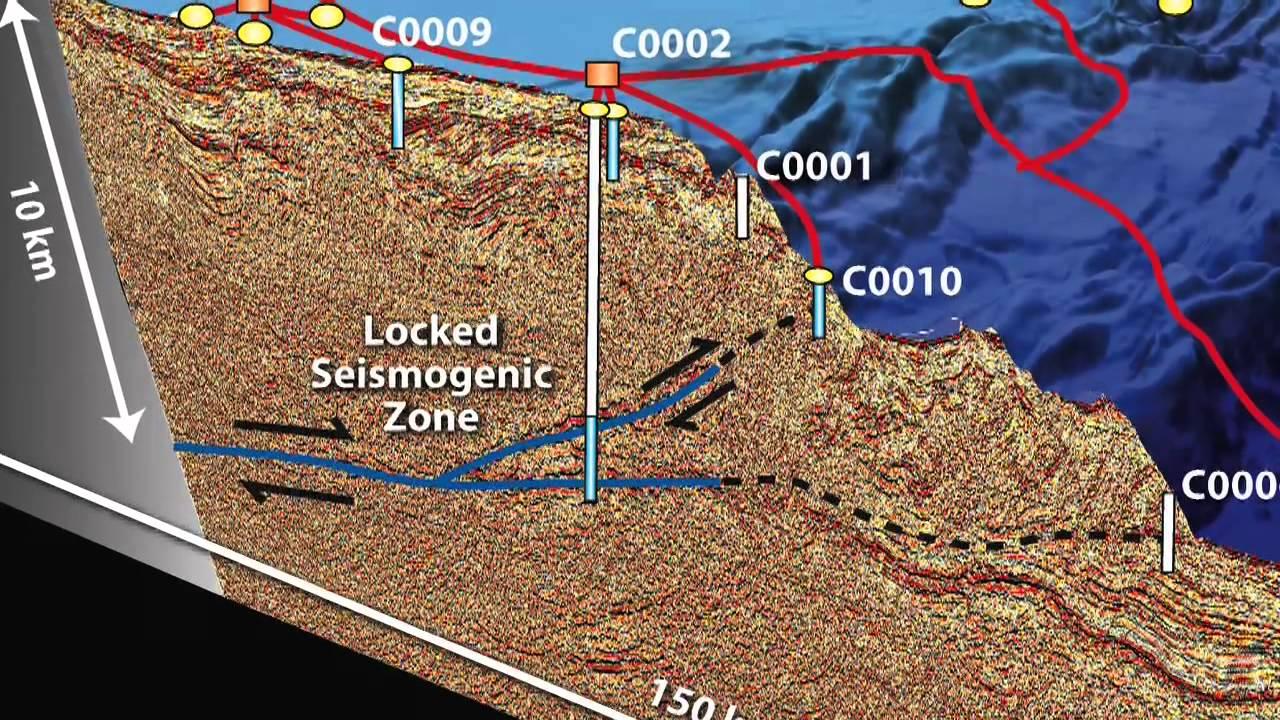 Earthquake - Scientific Research