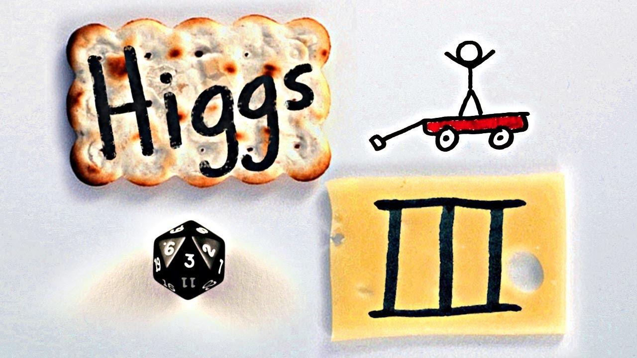 Higgs Boson - Discovery