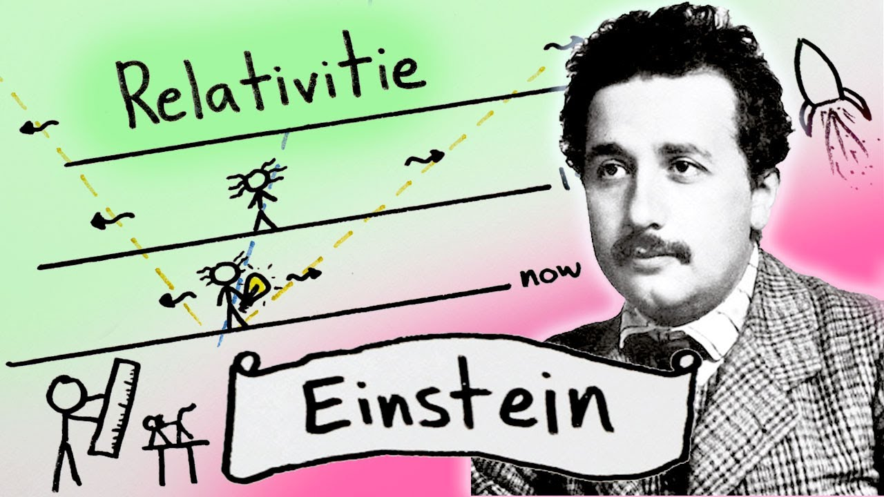 Special Relativity - Discovery