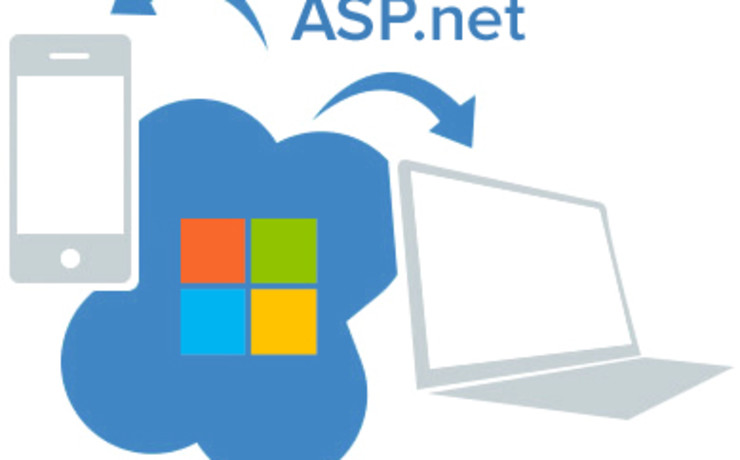 Uvod u ASP.net