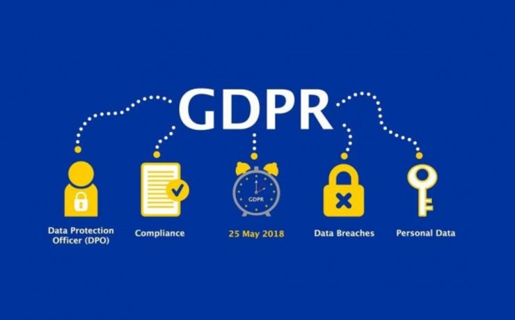 GDPR for your Company