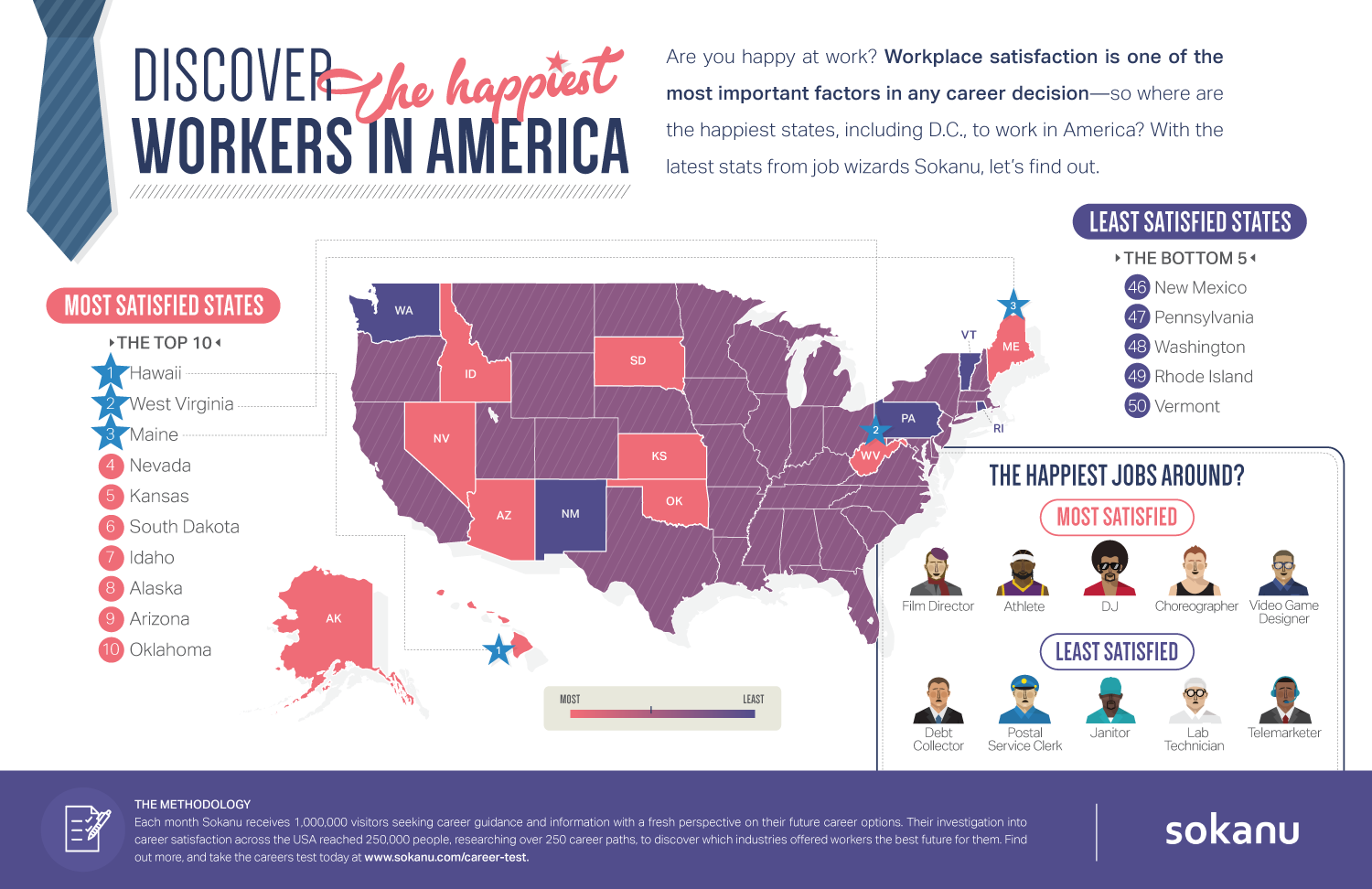To Find Out What States Foster The Happiest And Unhappiest Employees Check Out Sokanu S Infographic Below