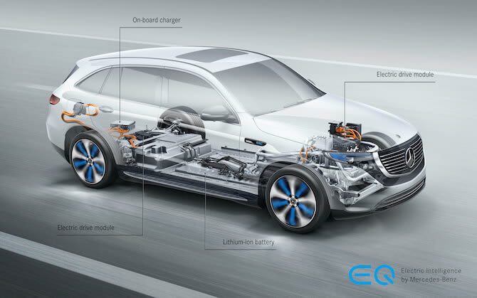 Mercedes electric SUV technology