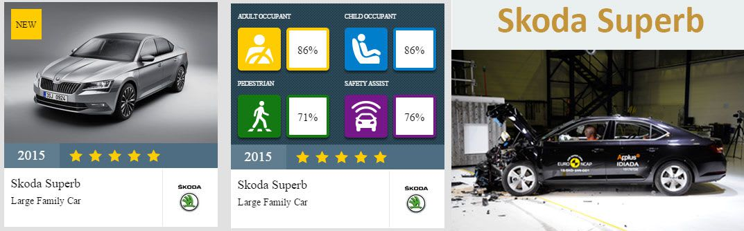Skoda Superb - Five Star EuroNcap safety ratings