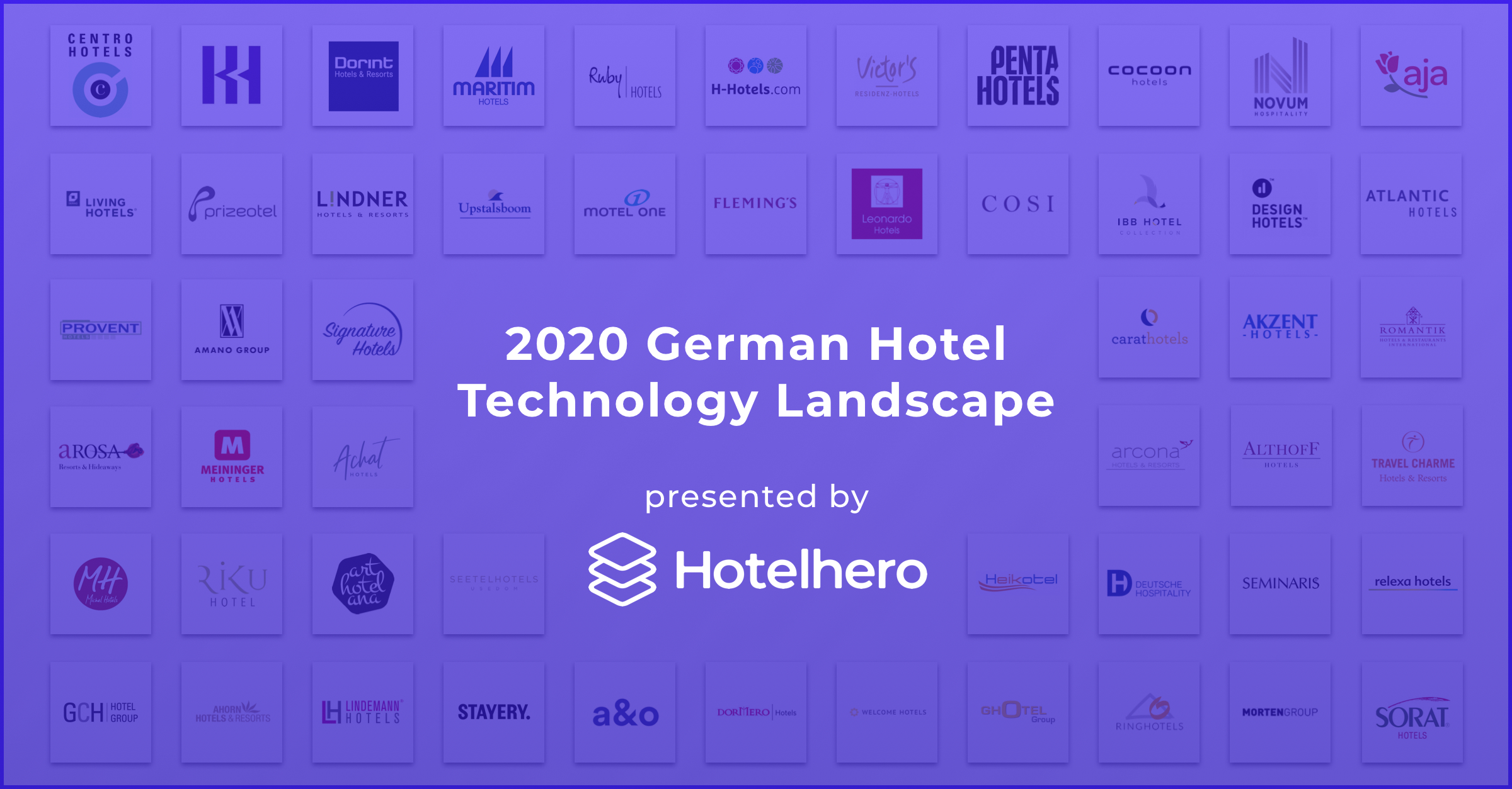 German Hotel Technology Landscape 2020 | Hotels must pursue a ...