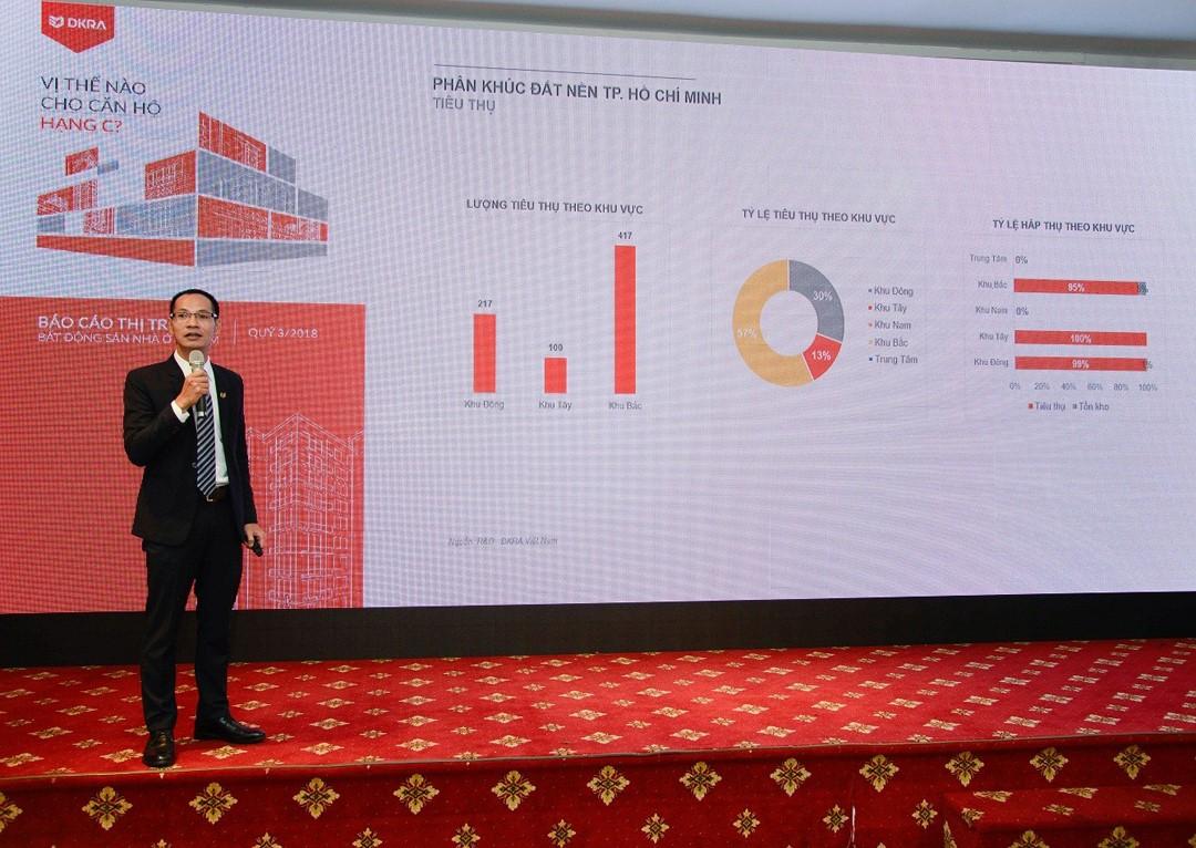 """DKRA Vietnam công bố báo cáo thị trường bất động sản nhà ở tp.hcm quý 3/2018: """"Vị thế nào cho căn hộ hạng C?"""""""