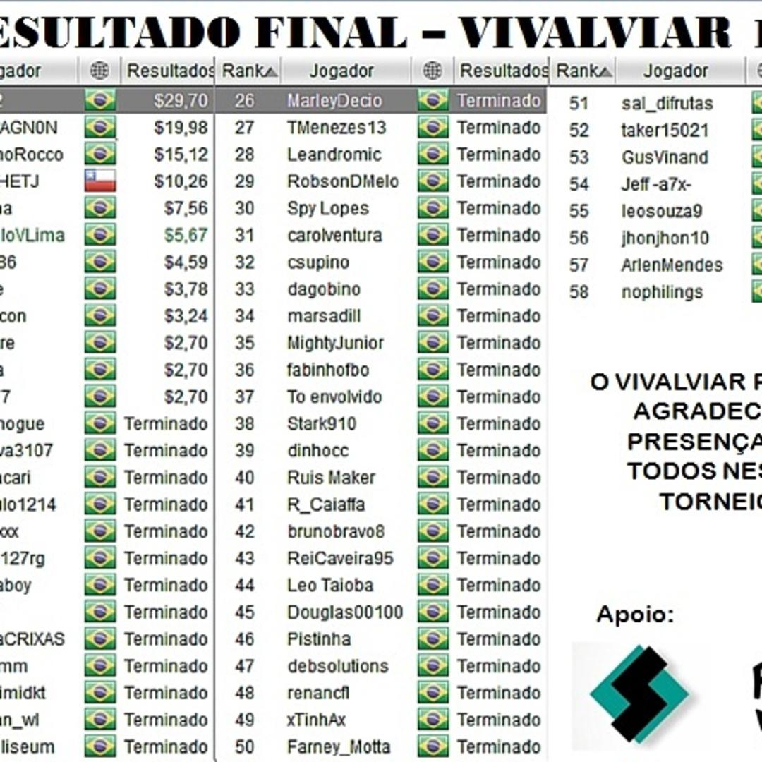 Vivalviar 150