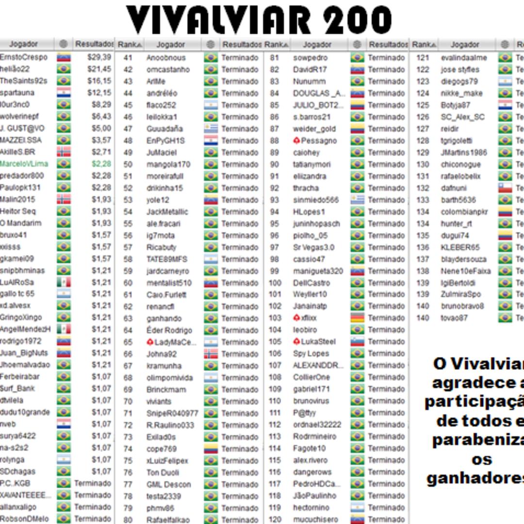 Vivalviar 200