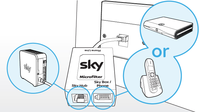 Diagram of how to plug in your Sky microfilter