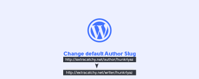 Change Author URL Slug in WordPress Without Plugin image