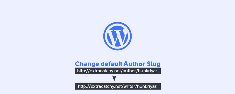 Change Author URL Slug in WordPress Without Plugin image