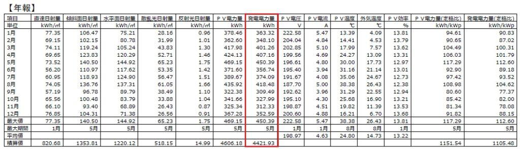 pv%e3%82%b7%e3%83%9f%e3%83%a5%e3%83%ac%e3%83%bc%e3%82%b7%e3%83%a7%e3%83%b3