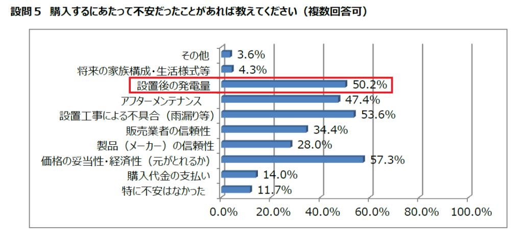 %e8%aa%bf%e6%9f%bb%e7%b5%90%e6%9e%9c