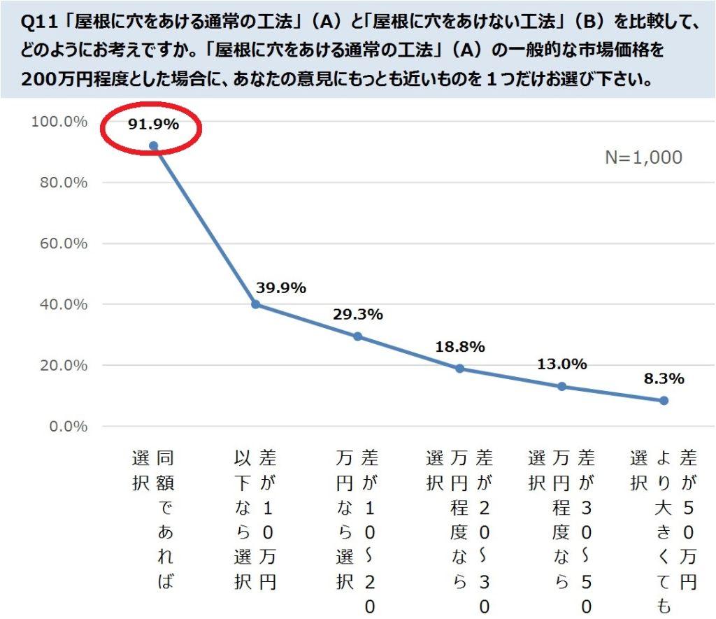 %e8%aa%bf%e6%9f%bb%e7%b5%90%e6%9e%9c%e2%91%a2