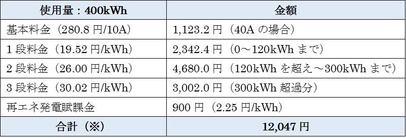 400kwh%e6%98%8e%e7%b4%b0