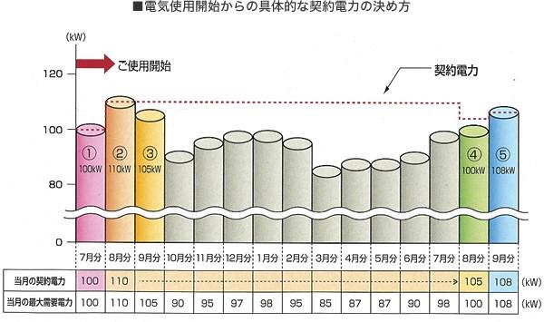 %e3%83%87%e3%83%9e%e3%83%b3%e3%83%89