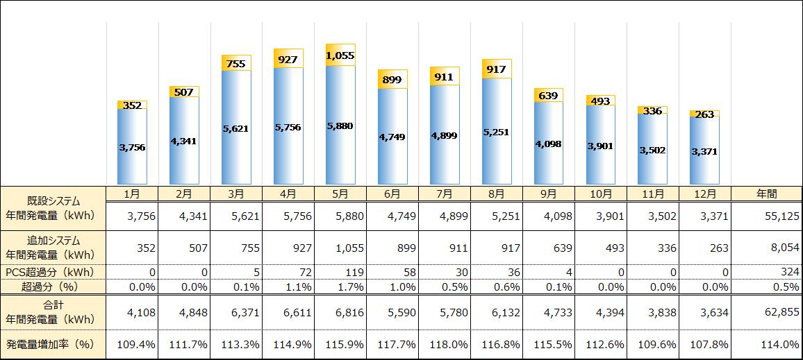 %e5%b9%b4%e9%96%93%e3%82%b7%e3%83%9f%e3%83%a5%e3%83%ac%e3%83%bc%e3%82%b7%e3%83%a7%e3%83%b3