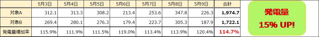 %e5%ae%9f%e7%b8%be%e6%af%94%e8%bc%83