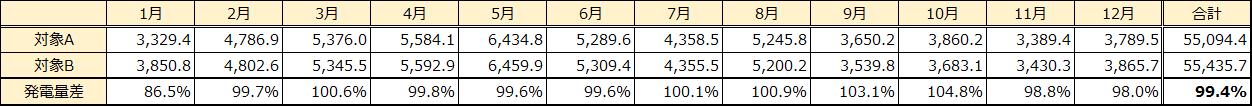 %e6%9d%a1%e4%bb%b6%e6%af%94%e8%bc%83