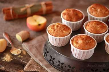 Muffins Gingembre et Cannelle