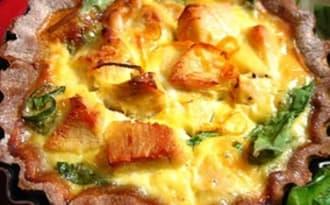 Tartelettes au poulet et aux pousses d'épinards