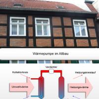 Wärmepumpe im Altbau installieren: Eine sinnvolle Investition?