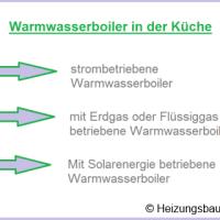 Mit dem Warmwasserboiler in der Küche Energie sparen!
