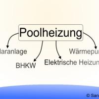 Verlängern Sie die Badesaison durch den Einbau einer Poolheizung!