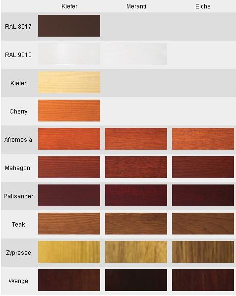 Holzfenster kaufen holz verglasung qualit t for Holzfenster kaufen