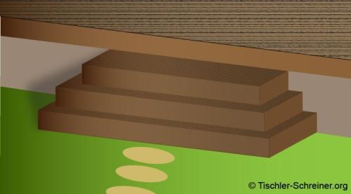 terrassen treppen verbindung von haus und garten. Black Bedroom Furniture Sets. Home Design Ideas