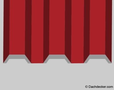 dachplatten und kunststoff eine gelungene kombination. Black Bedroom Furniture Sets. Home Design Ideas