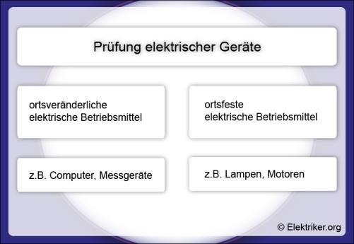 Pruefung-elektrischer-Geraete