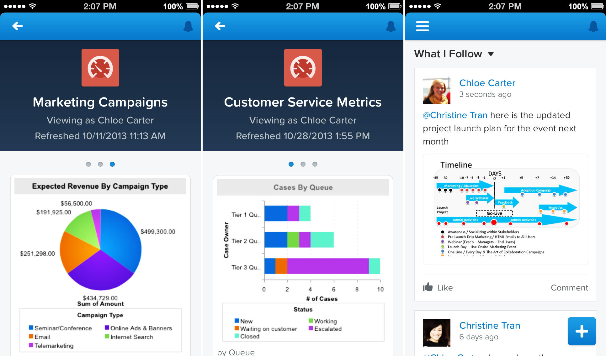 Dashboard Salesforce1 Mobile App